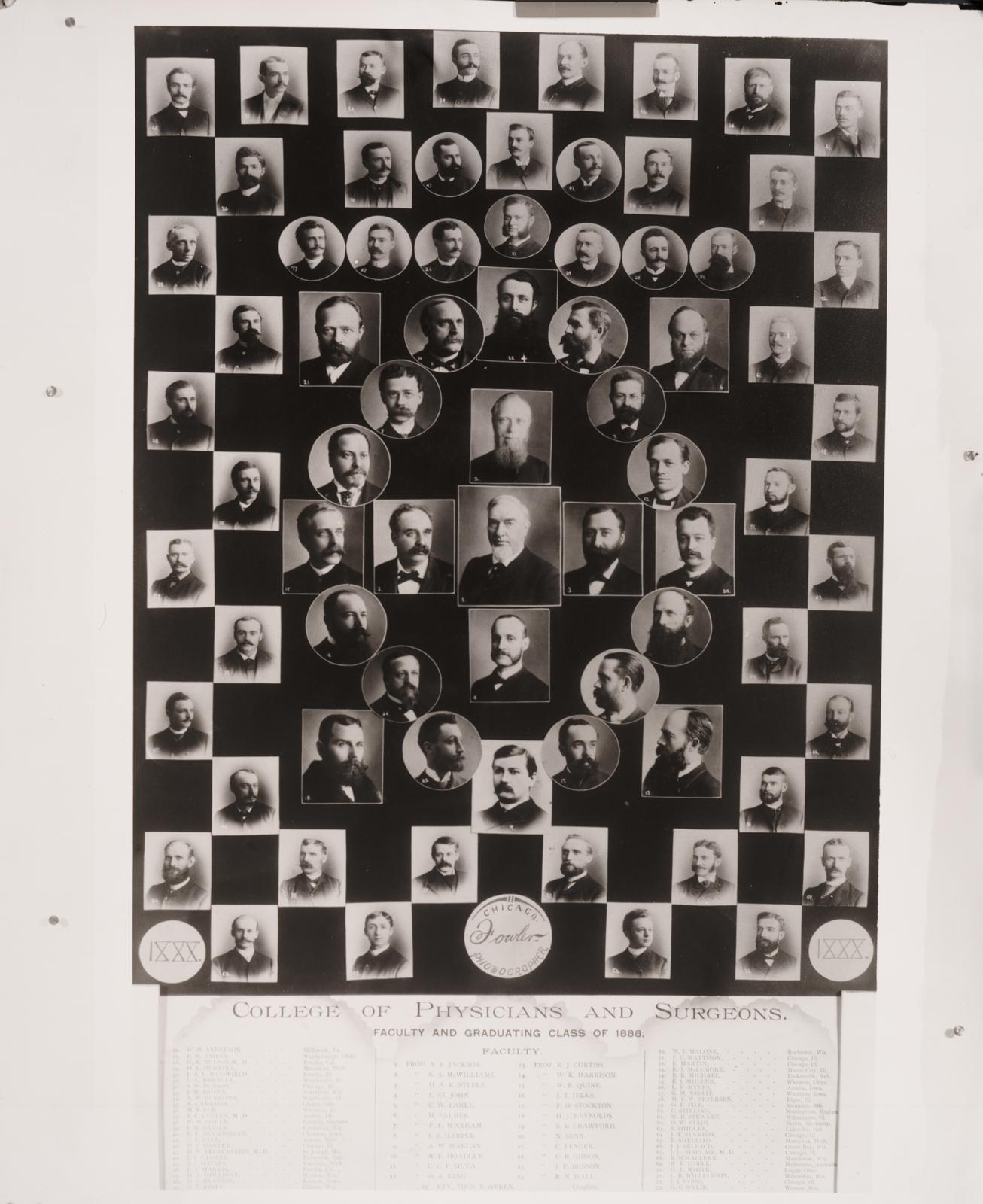 1888 graduating class, University of Illinois College of Medicine