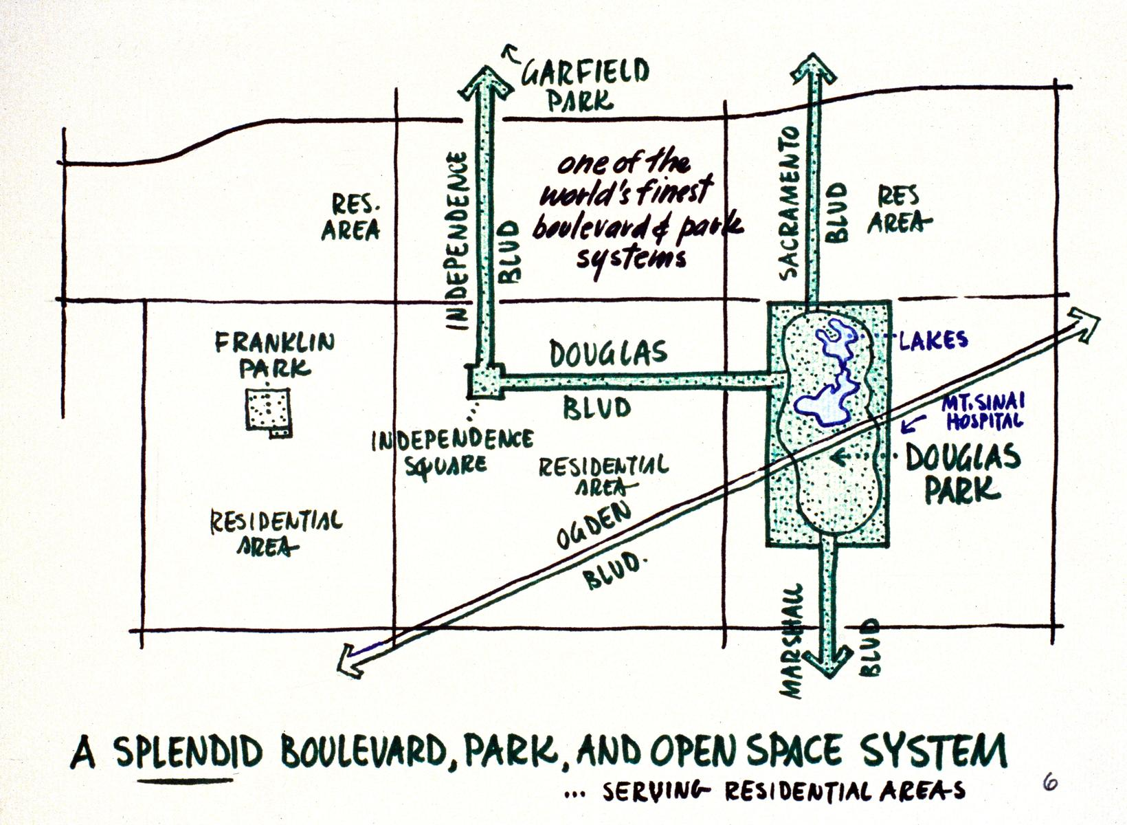 Proposal for Lawndale: parks and boulevards