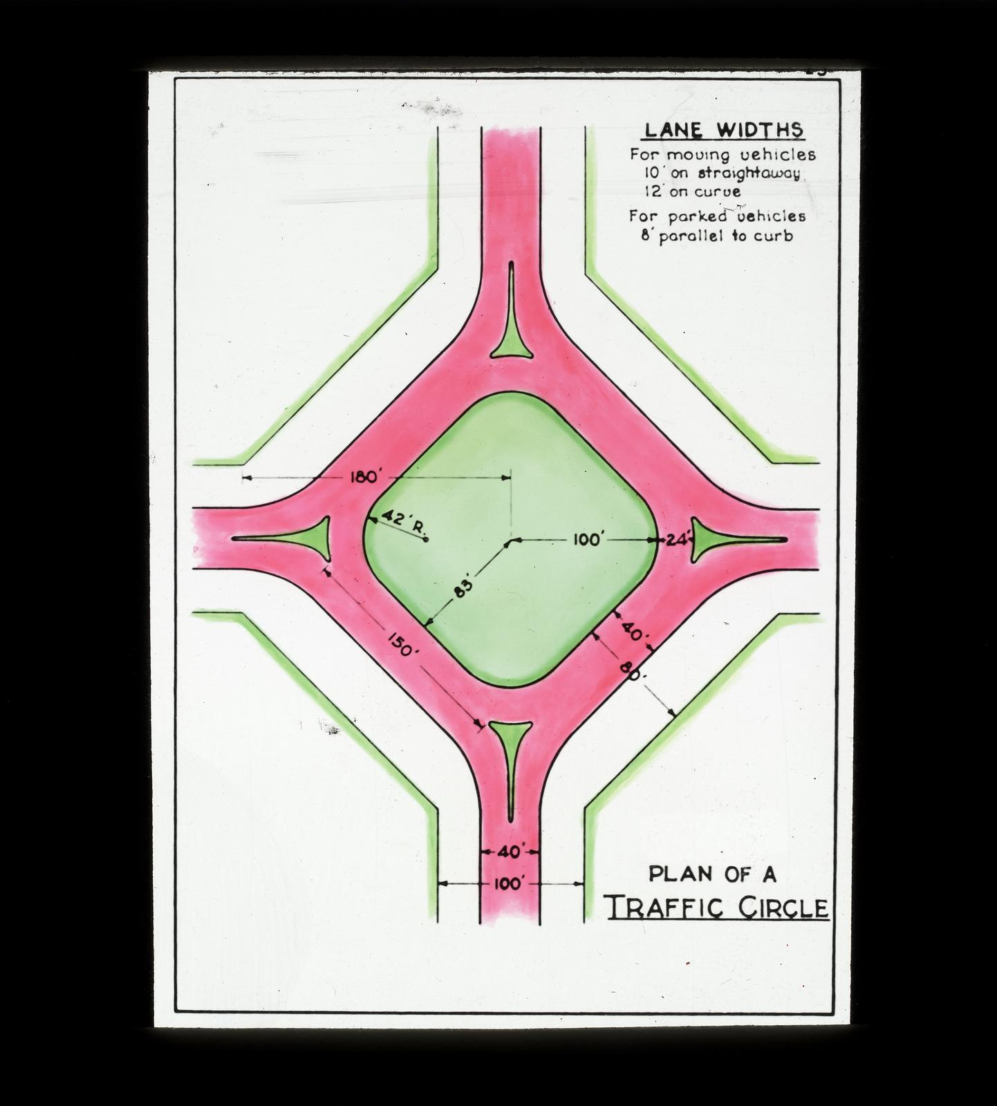 Highway Design and X Section: Plan of a Traffic Circle
